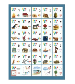 Alphabet Hebreu Illustré - Poster / Affiche