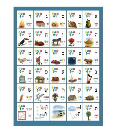 Alphabet Hebreu Illustré